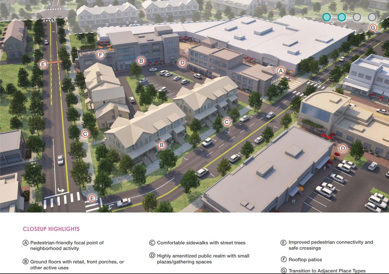 Charlotte 2040 Vision Plan